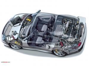Structure of a Porsche 911 GT2
